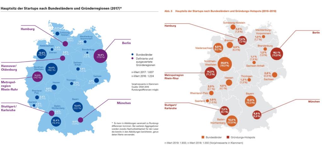 Hauptsitz Startups in Deutschland
